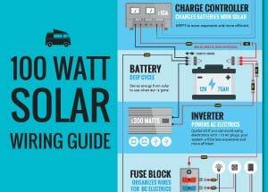 100W Solar Panel Wiring Diagram